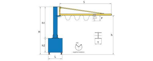 CIT Service - Gru: gru a bandiera in trave tirantata e basamento paletizzato - CM2 BP