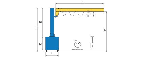CIT Service - Gru: gru a bandiera in trave a sbalzo e basamento paletizzato - CM3 BP